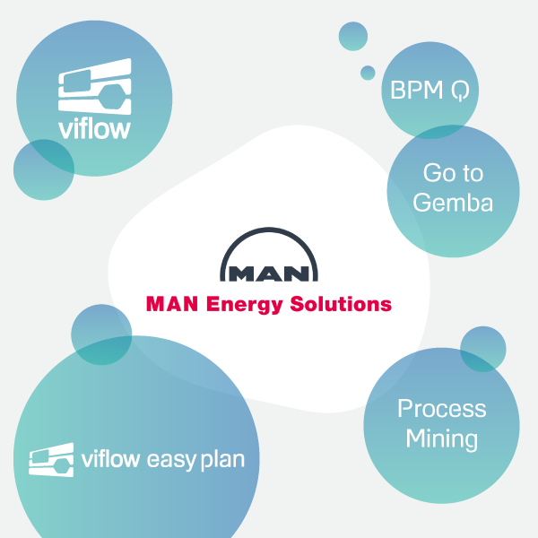 Online-Event with MAN Energy Solutions